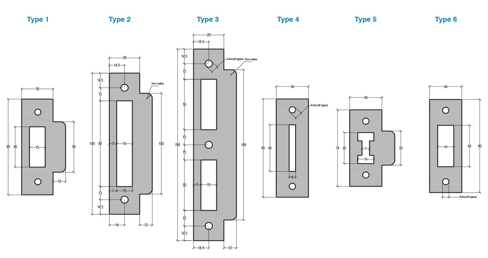 Latch plate types